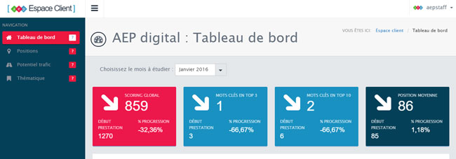 AEP-RANK : Une interface au service des clients